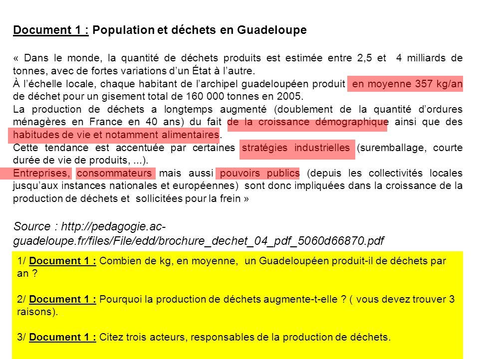 Document 1 : Population et déchets en Guadeloupe