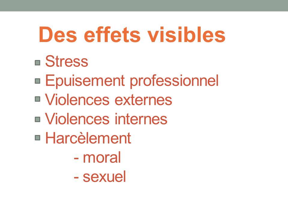 Des effets visibles Stress Epuisement professionnel Violences externes Violences internes Harcèlement - moral - sexuel.