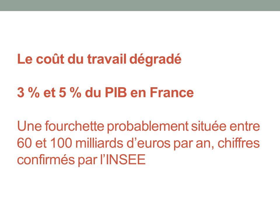 Le coût du travail dégradé 3 % et 5 % du PIB en France Une fourchette probablement située entre 60 et 100 milliards d'euros par an, chiffres confirmés par l'INSEE