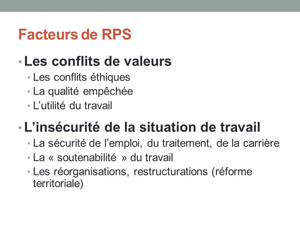 Facteurs de RPS Les conflits de valeurs