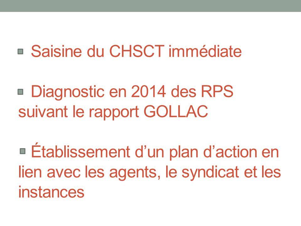 Saisine du CHSCT immédiate Diagnostic en 2014 des RPS suivant le rapport GOLLAC Établissement d'un plan d'action en lien avec les agents, le syndicat et les instances