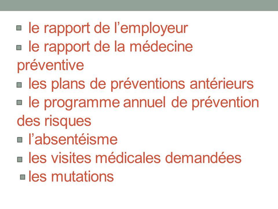 le rapport de l'employeur le rapport de la médecine préventive les plans de préventions antérieurs le programme annuel de prévention des risques l'absentéisme les visites médicales demandées les mutations