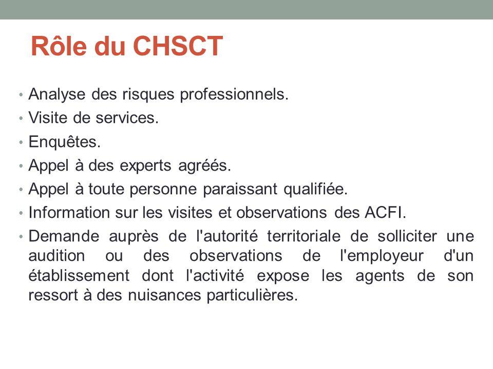 Rôle du CHSCT Analyse des risques professionnels. Visite de services.