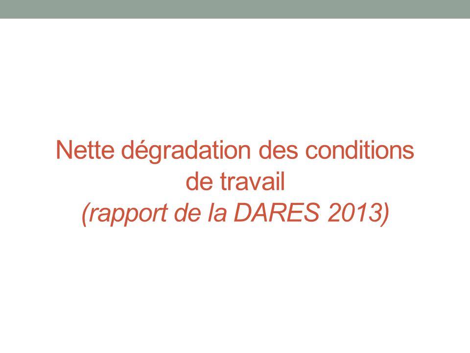 Nette dégradation des conditions de travail (rapport de la DARES 2013)