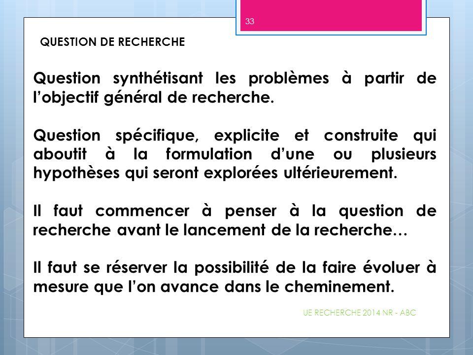 QUESTION DE RECHERCHE Question synthétisant les problèmes à partir de l'objectif général de recherche.