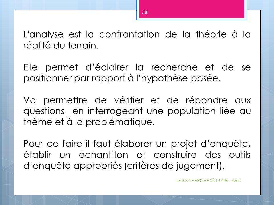 L analyse est la confrontation de la théorie à la réalité du terrain.