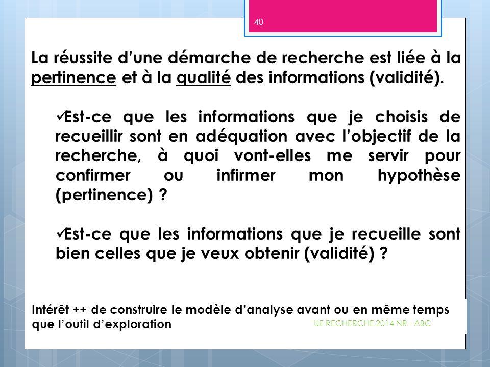 La réussite d'une démarche de recherche est liée à la pertinence et à la qualité des informations (validité).