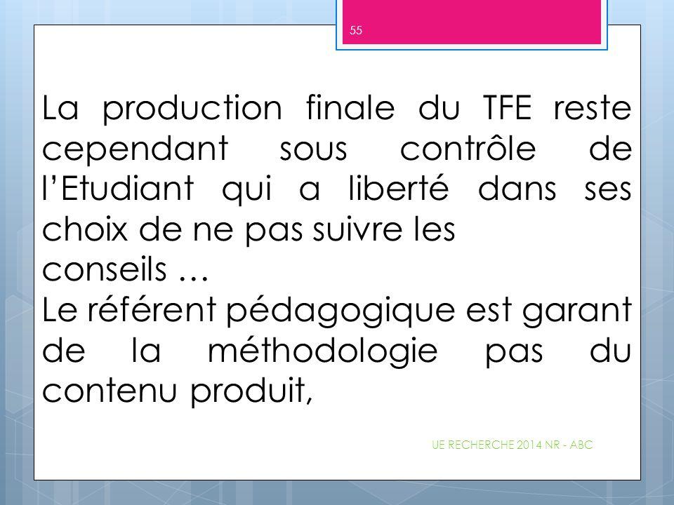 La production finale du TFE reste cependant sous contrôle de l'Etudiant qui a liberté dans ses choix de ne pas suivre les