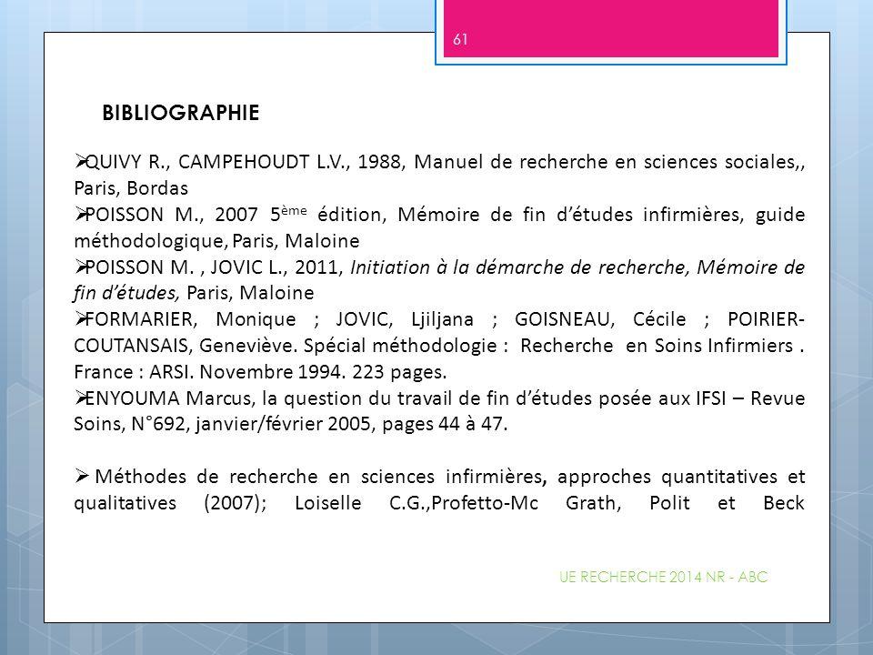 BIBLIOGRAPHIE QUIVY R., CAMPEHOUDT L.V., 1988, Manuel de recherche en sciences sociales,, Paris, Bordas.