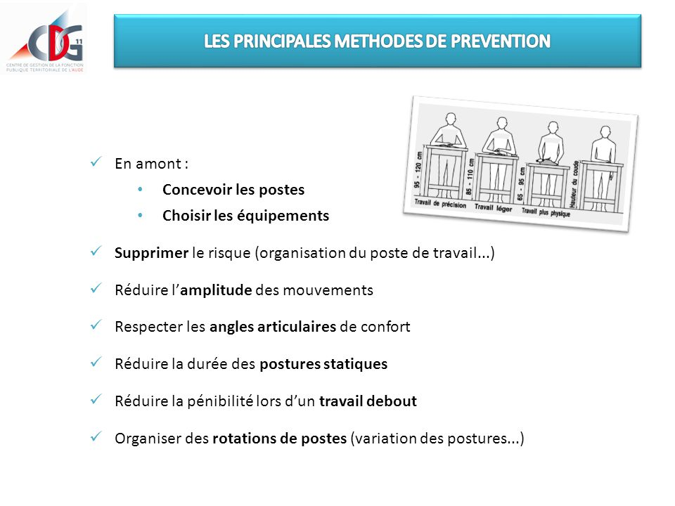 LES PRINCIPALES METHODES DE PREVENTION