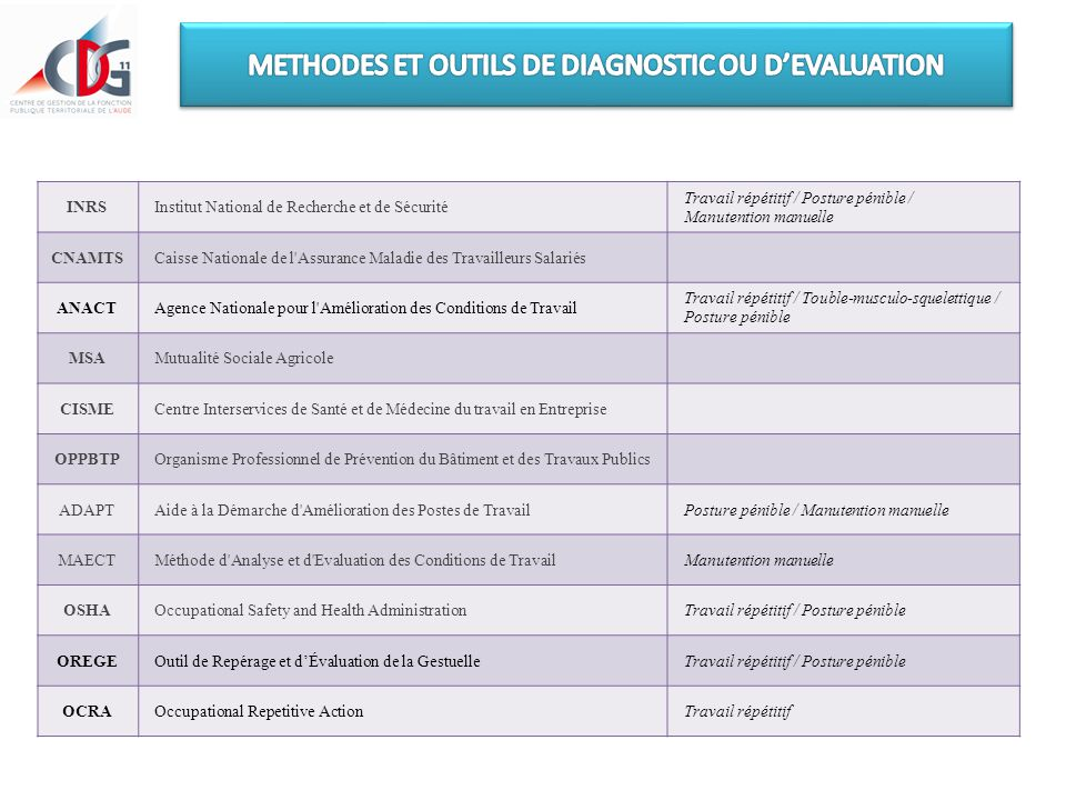 METHODES ET OUTILS DE DIAGNOSTIC OU D'EVALUATION