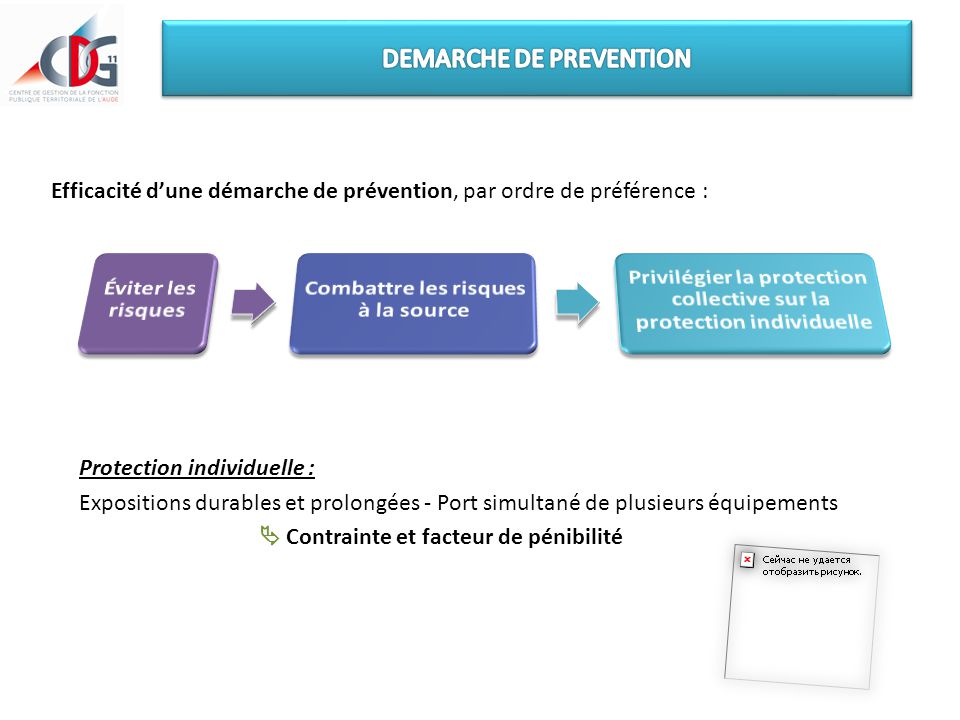 DEMARCHE DE PREVENTION
