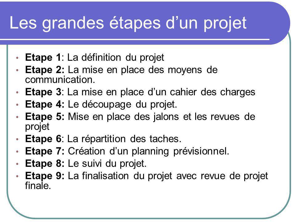 Les grandes étapes d'un projet