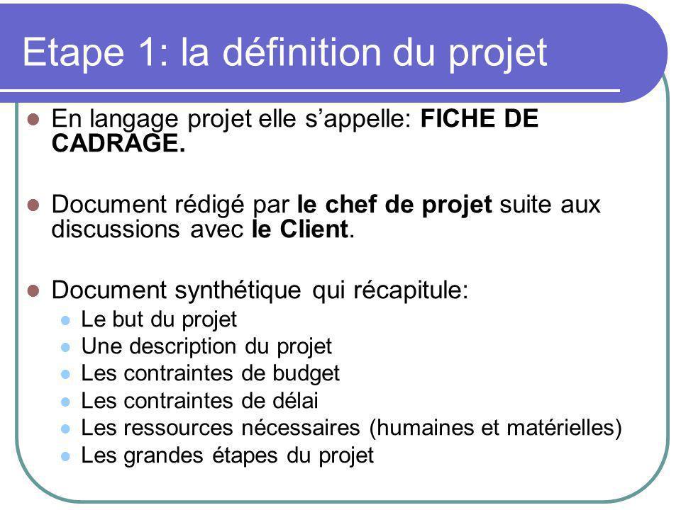 Etape 1: la définition du projet