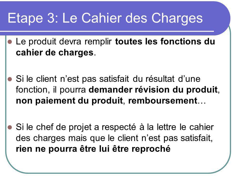 Etape 3: Le Cahier des Charges