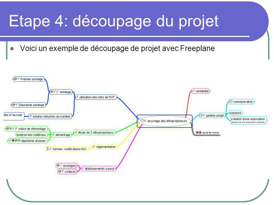 Etape 4: découpage du projet