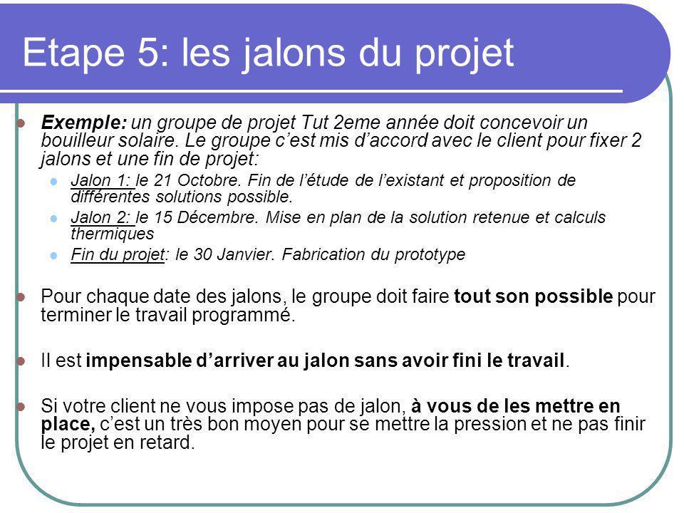 Etape 5: les jalons du projet