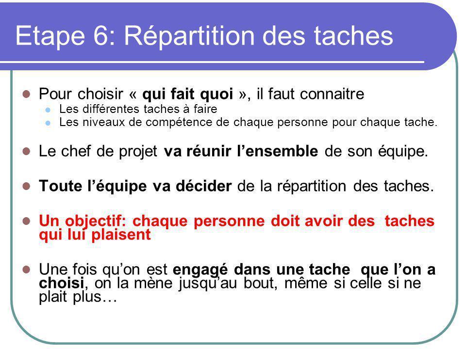 Etape 6: Répartition des taches