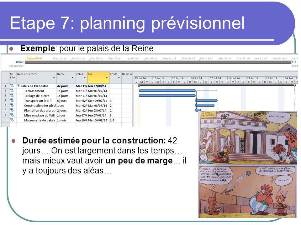 Etape 7: planning prévisionnel