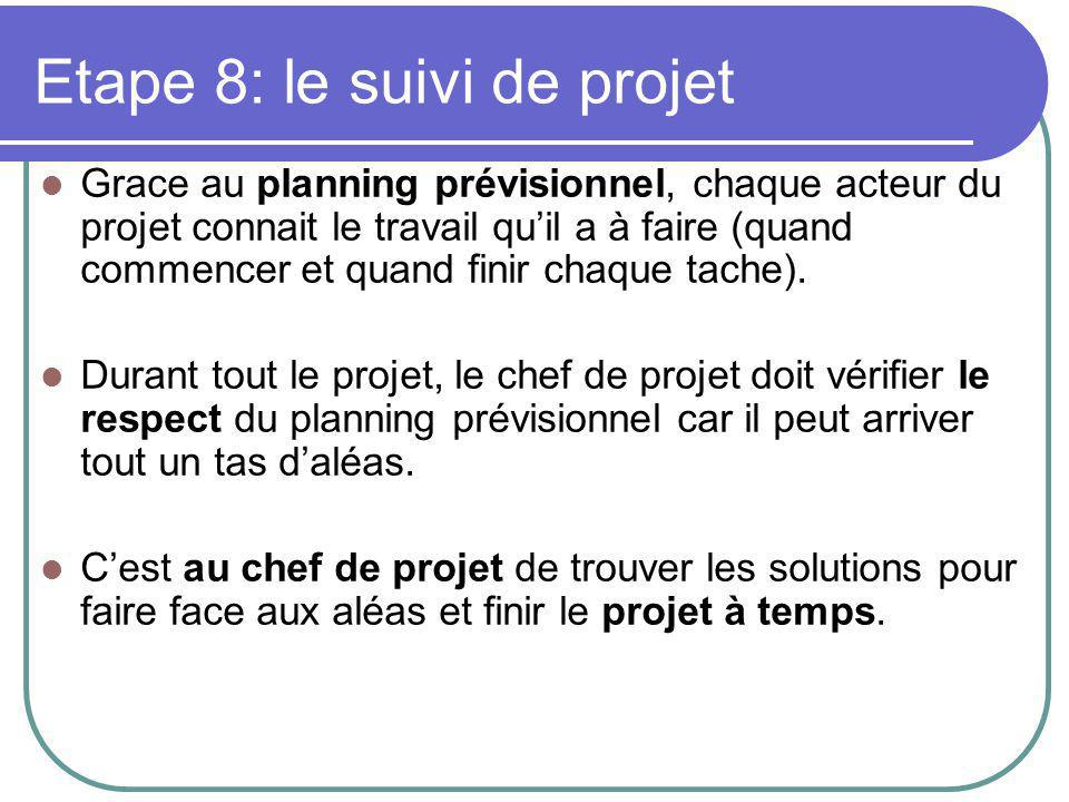 Etape 8: le suivi de projet