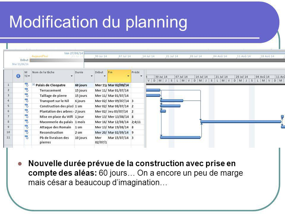 Modification du planning
