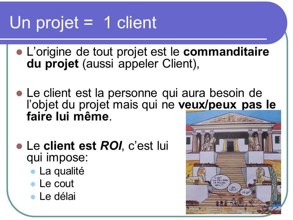 Un projet = 1 client L'origine de tout projet est le commanditaire du projet (aussi appeler Client),