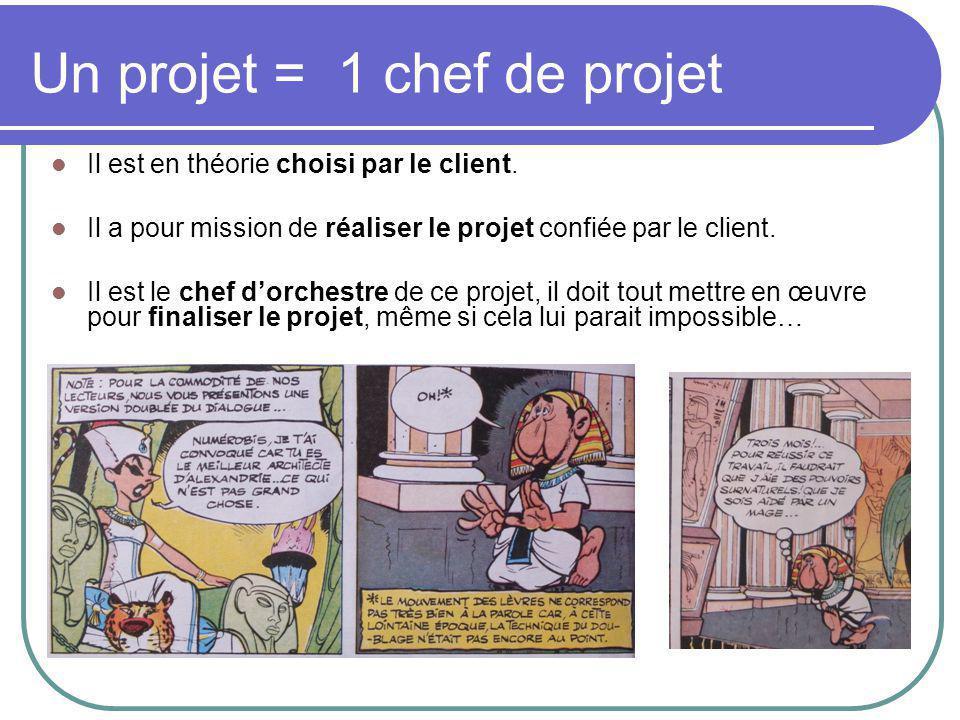 Un projet = 1 chef de projet