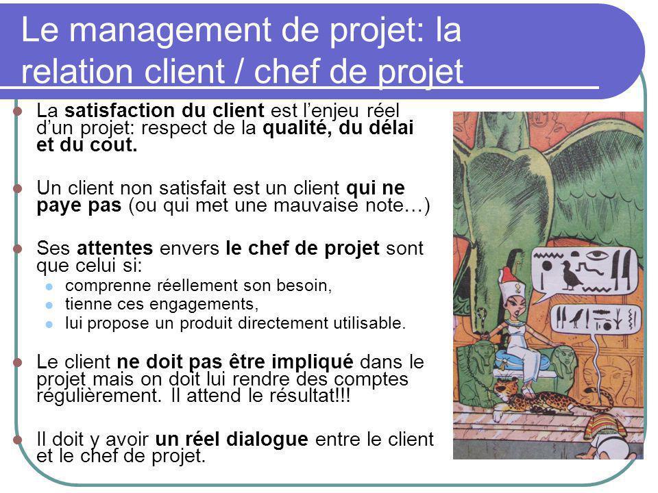 Le management de projet: la relation client / chef de projet