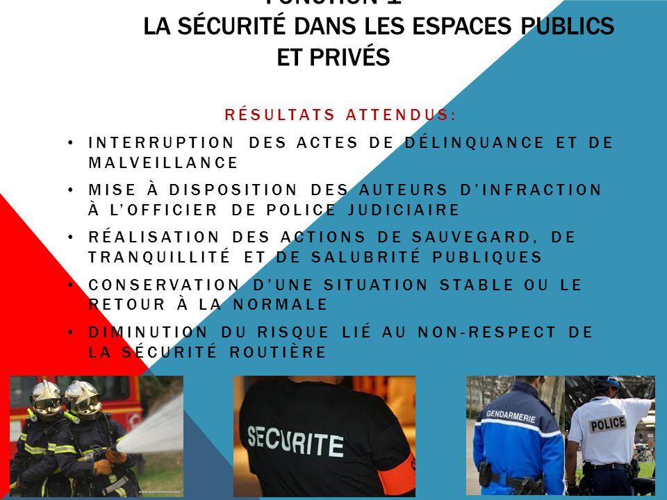 Fonction 1 la sécurité dans les espaces publics et privés
