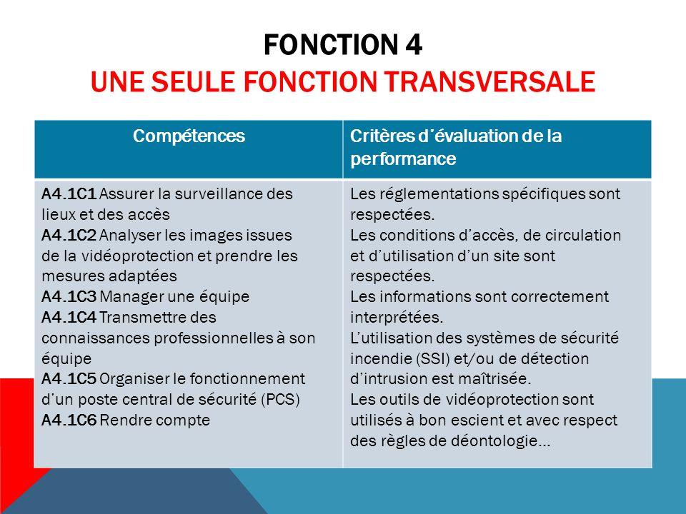 Fonction 4 une seule fonction transversale