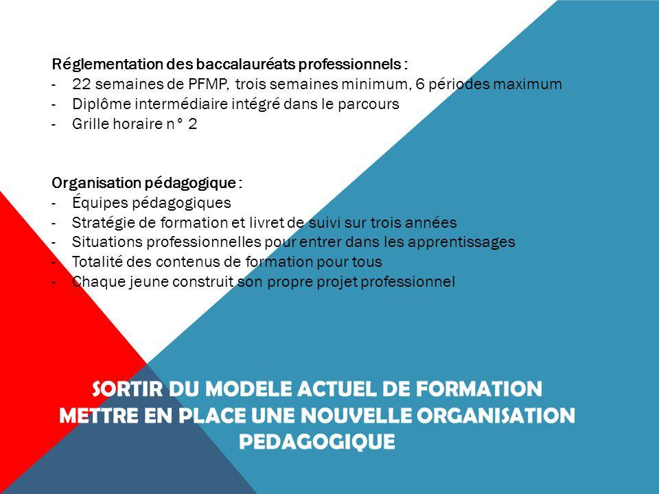 SORTIR DU MODELE ACTUEL DE FORMATION