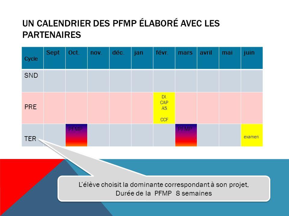Un calendrier des PFMP élaboré avec les partenaires
