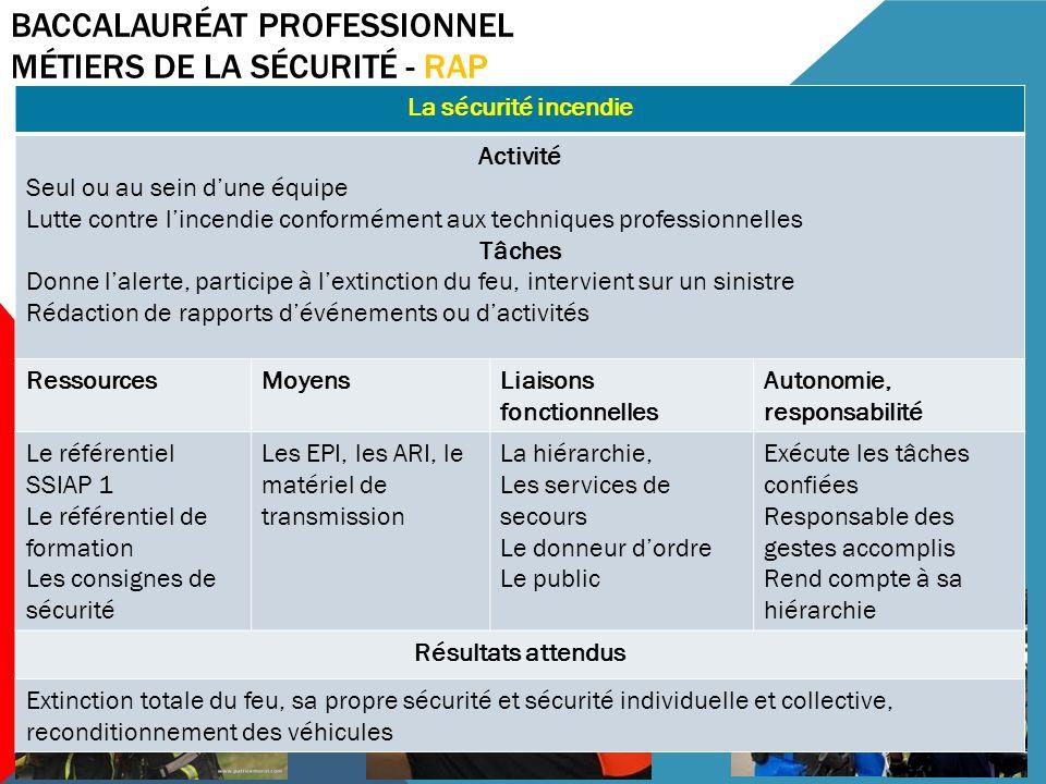 baccalauréat PROFESSIONNEL métiers de la sécurité - RAP
