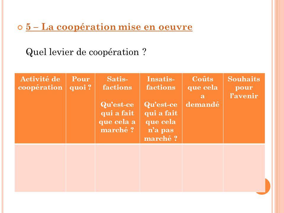 5 – La coopération mise en oeuvre Quel levier de coopération