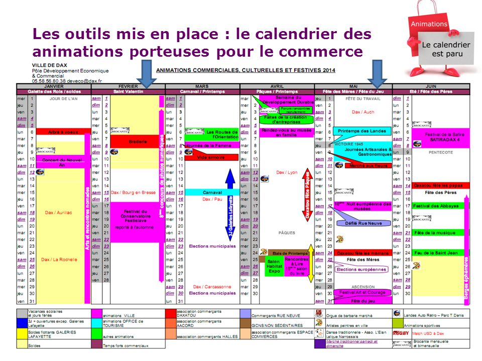 Les outils mis en place : le calendrier des animations porteuses pour le commerce