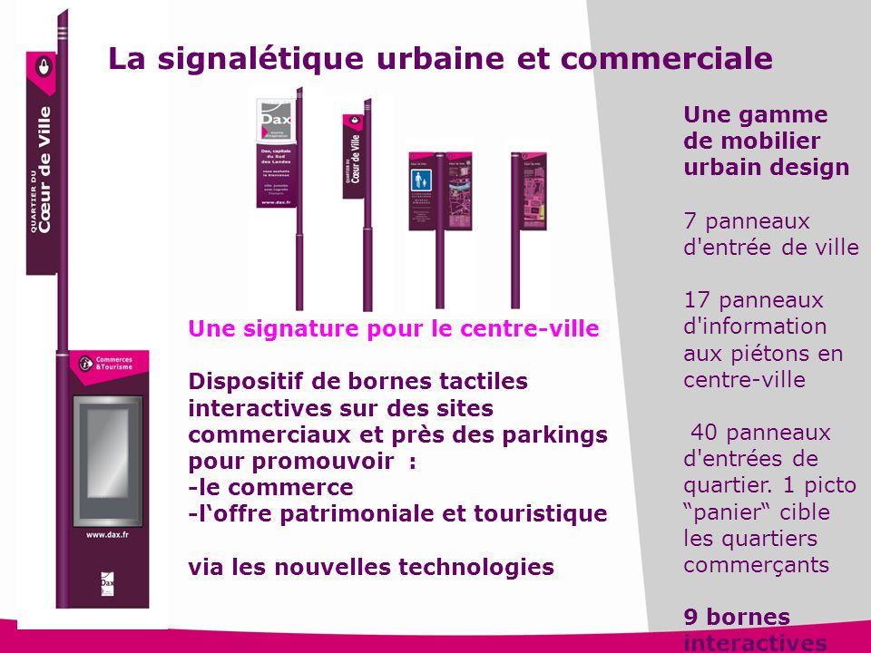 La signalétique urbaine et commerciale