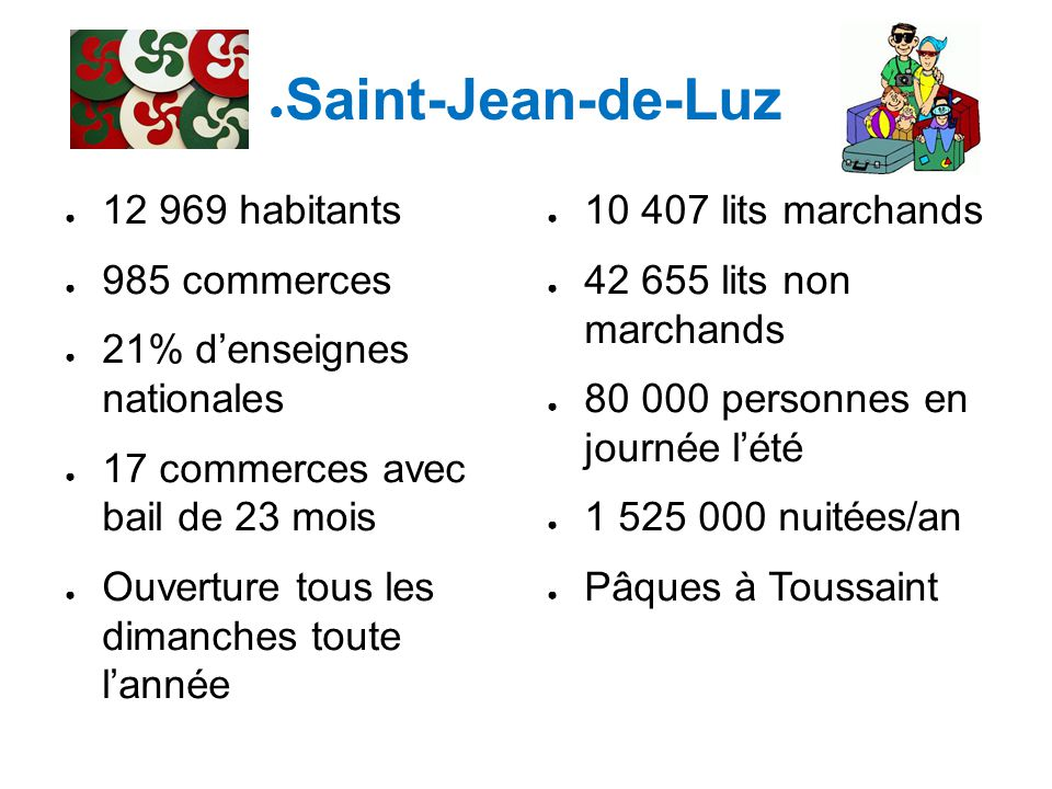 Saint-Jean-de-Luz 12 969 habitants 985 commerces