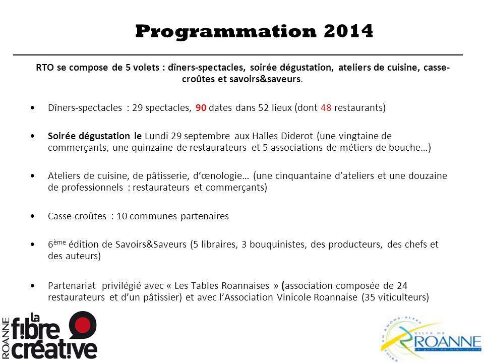Programmation 2014 RTO se compose de 5 volets : dîners-spectacles, soirée dégustation, ateliers de cuisine, casse-croûtes et savoirs&saveurs.