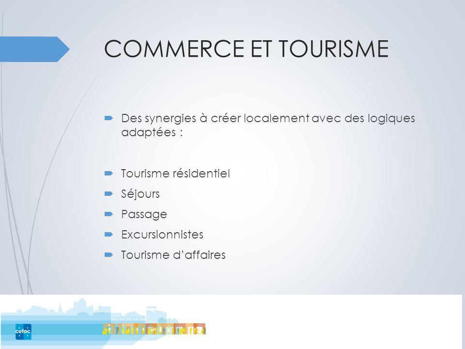 COMMERCE ET TOURISME Des synergies à créer localement avec des logiques adaptées : Tourisme résidentiel.