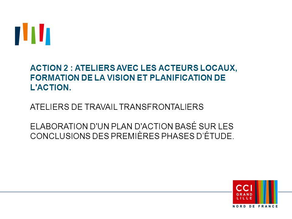 Action 2 : Ateliers avec les acteurs locaux, formation de la vision et planification de l action.