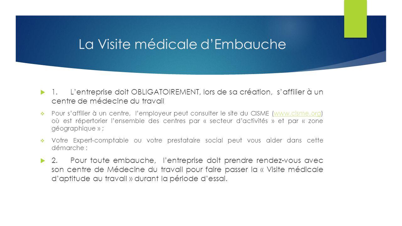 La Visite médicale d'Embauche