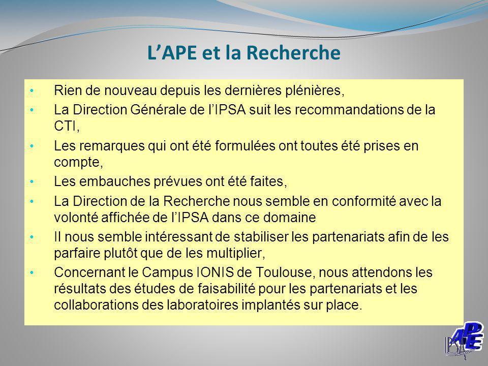 L'APE et la Recherche Rien de nouveau depuis les dernières plénières,