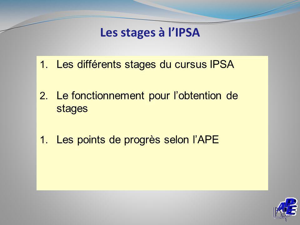 Les stages à l'IPSA Les différents stages du cursus IPSA