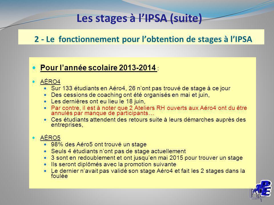 2 - Le fonctionnement pour l'obtention de stages à l'IPSA