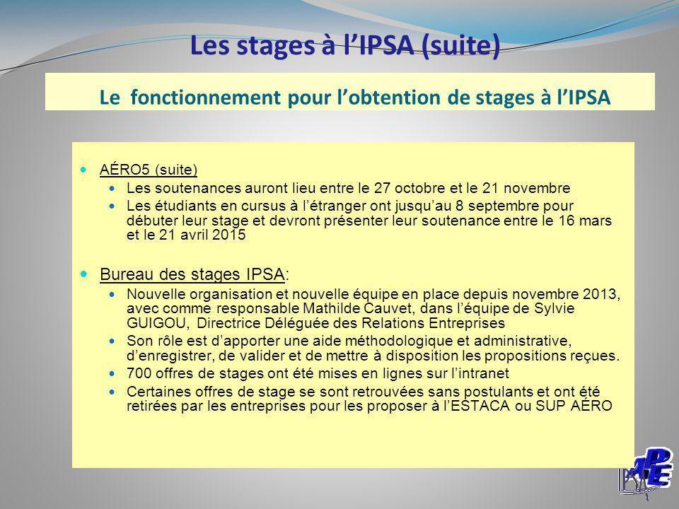 Le fonctionnement pour l'obtention de stages à l'IPSA