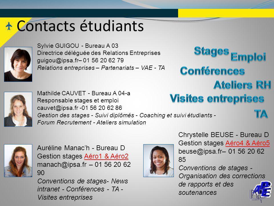 Contacts étudiants Stages Emploi Conférences Ateliers RH