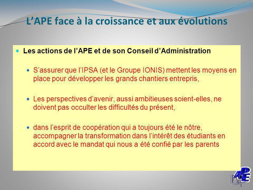 L'APE face à la croissance et aux évolutions