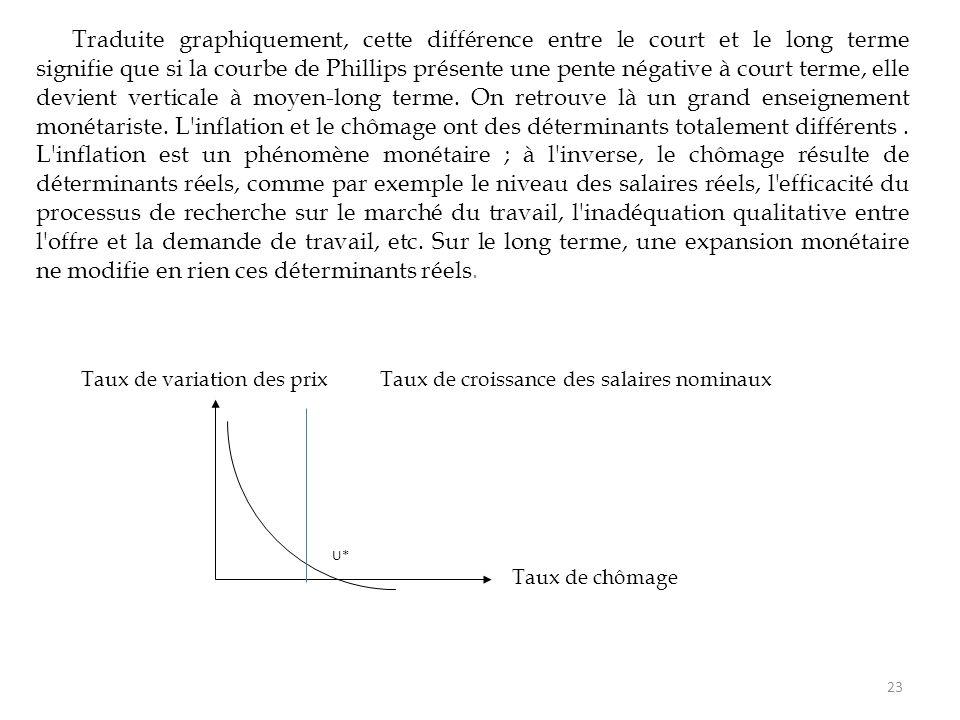 Traduite graphiquement, cette différence entre le court et le long terme signifie que si la courbe de Phillips présente une pente négative à court terme, elle devient verticale à moyen-long terme. On retrouve là un grand enseignement monétariste. L inflation et le chômage ont des déterminants totalement différents . L inflation est un phénomène monétaire ; à l inverse, le chômage résulte de déterminants réels, comme par exemple le niveau des salaires réels, l efficacité du processus de recherche sur le marché du travail, l inadéquation qualitative entre l offre et la demande de travail, etc. Sur le long terme, une expansion monétaire ne modifie en rien ces déterminants réels.