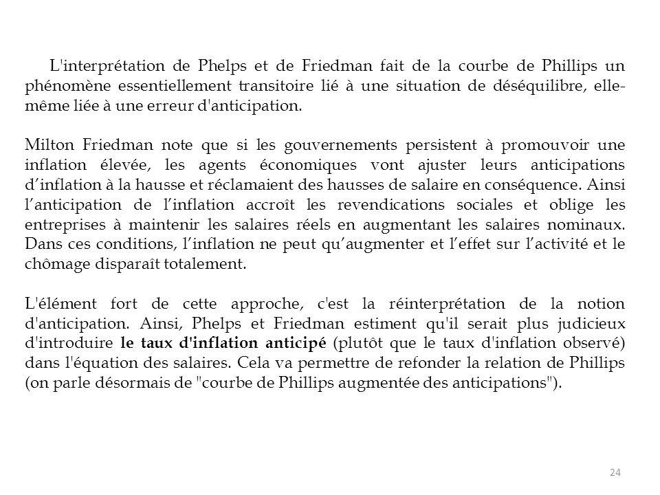 L interprétation de Phelps et de Friedman fait de la courbe de Phillips un phénomène essentiellement transitoire lié à une situation de déséquilibre, elle-même liée à une erreur d anticipation.