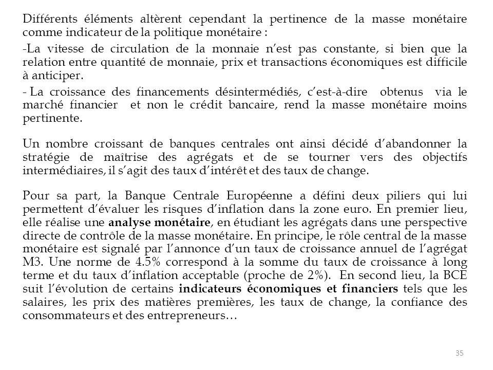 Différents éléments altèrent cependant la pertinence de la masse monétaire comme indicateur de la politique monétaire :